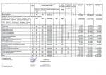 Бюджетная смета 2020_compressed_page-0002.jpg